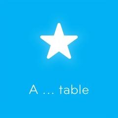 A table 94