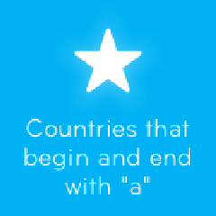 Countries that begin and end with a 94