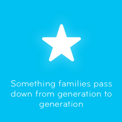 Something families pass down from generation to generation 94