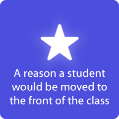 A reason a student would be moved to the front of the class 94